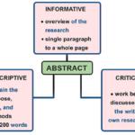 تحميل كيف تكتب ملخصا pdf
